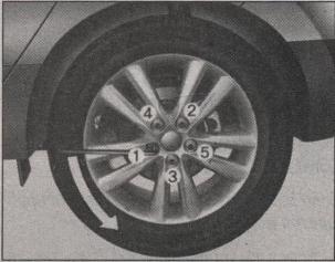 колесо автомобиля Kia Sportage