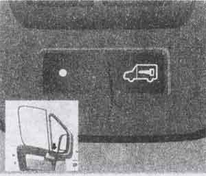 грузовое отделение Peugeot Boxer