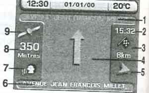 навигатор Peugeot 607