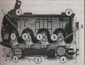 система впуска воздуха Peugeot 407