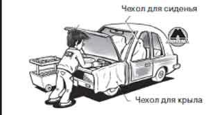 защитные чехлы Peugeot 208