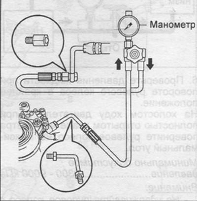 подключение манометра для проверки давления рабочей жидкости Toyota Avensis