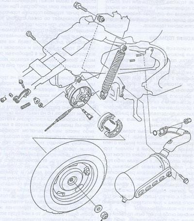 Барабанный тормоз скутеров