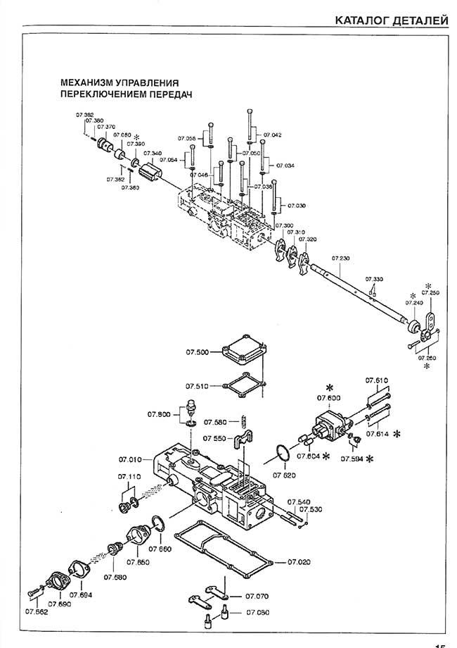 Механизм управления переключением передач