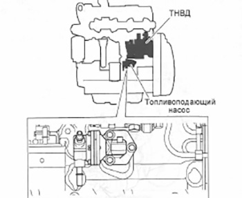 Топливоподающий насос JCB 3CX