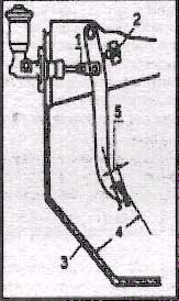 регулировка педалей Nissan Vanette