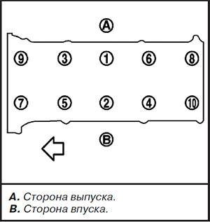 Болты головки блока цилиндров Renault Arkana