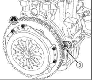 фиксация маховика Renault, фиксация маховика Dacia Lodgy