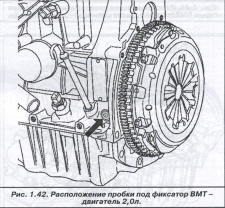 газораспределительный механизм двигателя Renault