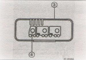 Индикатор Renault Magnum