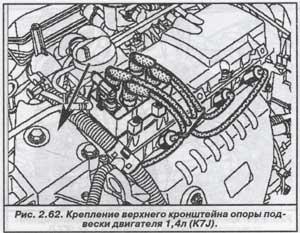 кронштей опоры подвески двигателя Renault Kangoo