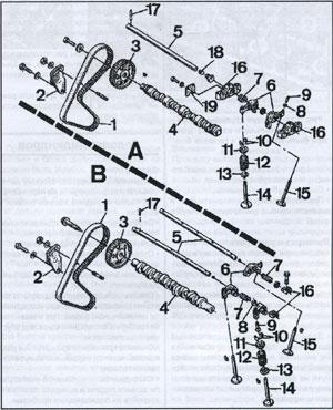 газораспределительный механизм Renault Safrane