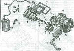 питание воздухом Renault Twingo