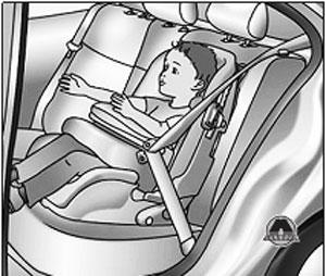 Ремни детского сидения Renault Kaptur