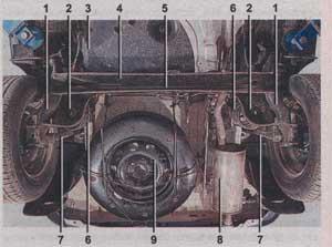 вид снизу задней части авто Renault Duster, вид снизу задней части авто Dacia Duster