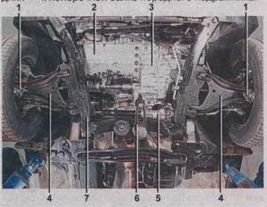 вид автомобиля снизу Renault Duster, вид автомобиля снизу Dacia Duster