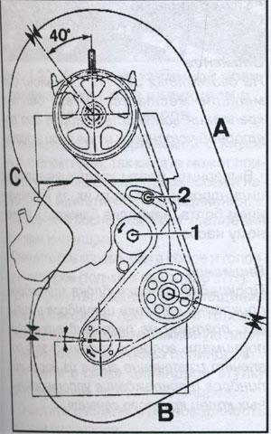 зубчатый ремень Renault Safrane