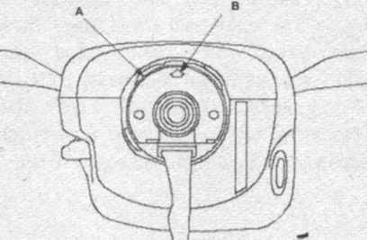 рулевое колесо Honda CR-V, болт крепления рулевого колеса Honda CR-V