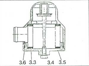 уплотнительное кольцо Setra S300