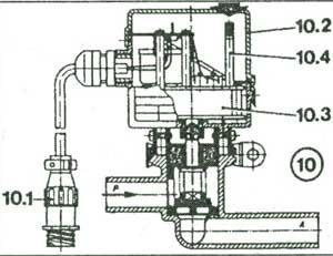 крышка-двигателя Setra S300