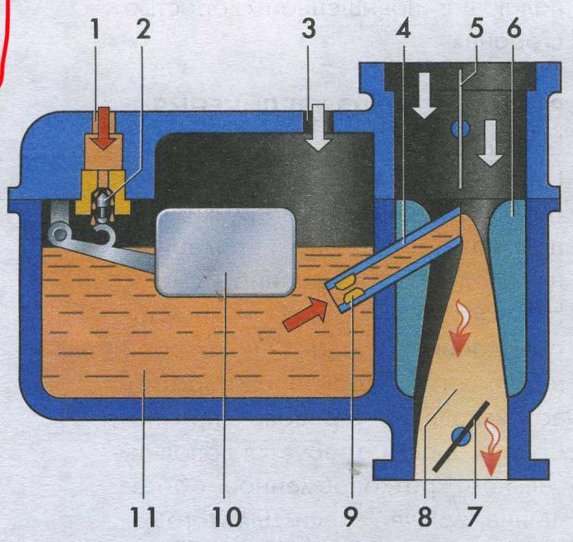 конструкция карбюратора, устройство карбюратора