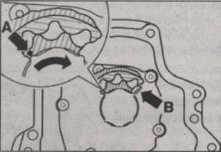 ротор масляного насоса Skoda Octavia II