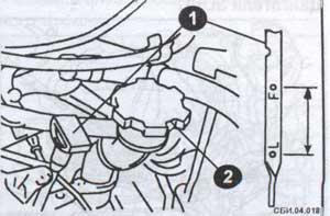 уровень масла Subaru Impreza