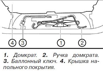 Комплект инструментов Suzuki Jimny