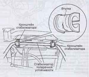 точка опоры Suzuki Jimny