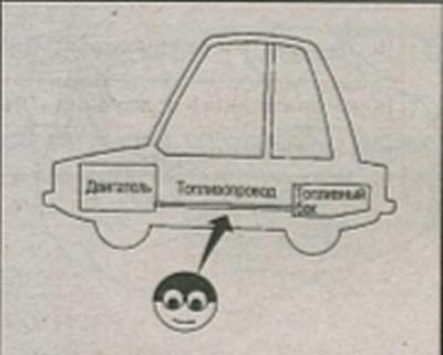 топливная система Nissan Almera