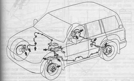 тормозная система Toyota Land Cruiser 100