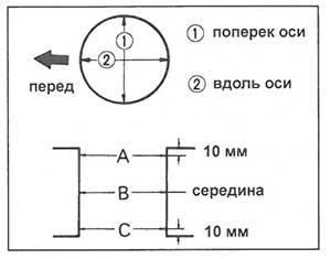 Индикатор Toyota Dyna 100