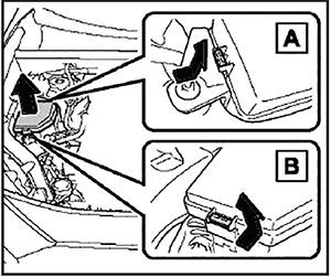 Коробка предохранителей типа В Toyota Rav4
