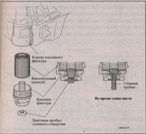 масляный фильтр Toyota Camry