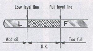 Oil level on the dipstick Toyota Rav4 1994 Haynes