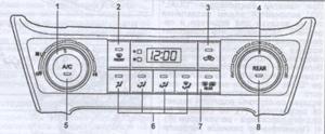 Панель управления Toyota Land Cruiser Prado