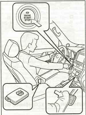переключатель запуска двигателя Toyota Land Cruiser 200