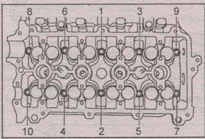 последовательность крепежа блока цилиндров Toyota Passo, последовательность крепежа блока цилиндров Daihatsu Boon