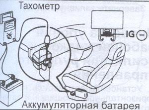 тахометр Toyota Previa