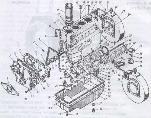 блок цилиндров ЮМЗ-6КЛ / ЮМЗ-6КМ