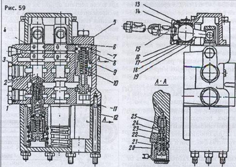 гидравлический распределитель Р75-22