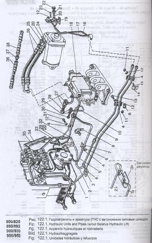 гидроагрегат и арматура Беларус 800