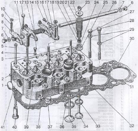 головка цилиндров трактора МТЗ-1221, клапаны трактора МТЗ-1221, толкатели клапанов трактора МТЗ-1221
