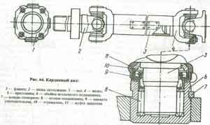 карданный вал Беларусь МТЗ 80