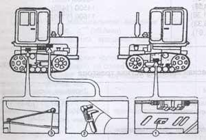 органы управления трактора Т-70С