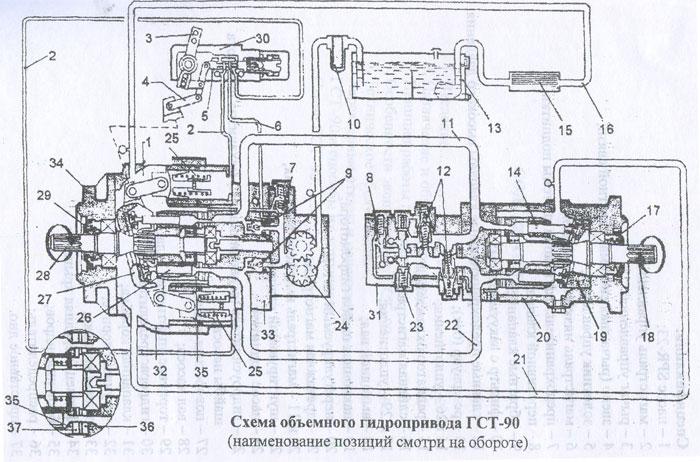 Схема гидропривода