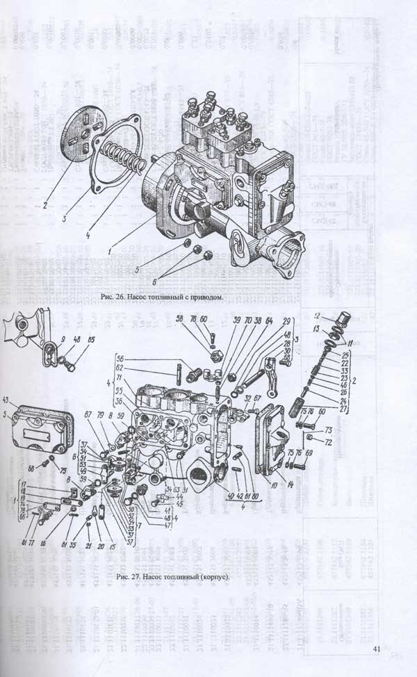 устройство насоса Т-150К