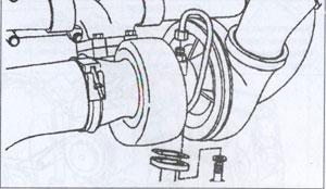 снятие турбонагнетателя двигателей Cummins ISX