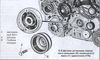 установка переднего сальника коленчатого вала автомобиля Mercedes 212