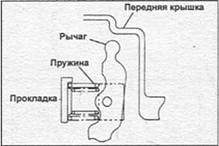 установка рычага муфты Kia Sportage